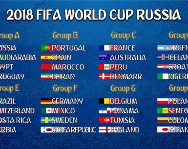 Doe (gratis) mee aan de NWVV WK voetbalpoule